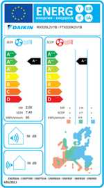 Energielabel Daikin